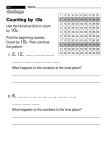 Counting by 10s Worksheet
