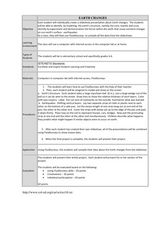 Earth Changes Lesson Plan