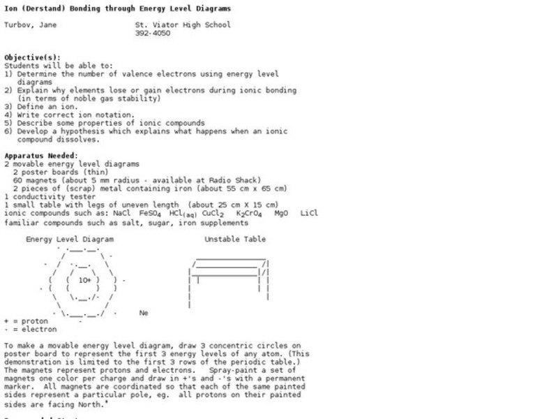Ion Derstand Bonding Through Energy Level Diagrams Lesson Plan For