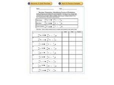 Nuclear Chemistry: Identifying Forms of Radiation Worksheet