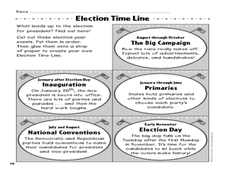 Election Time Line Lesson Plan