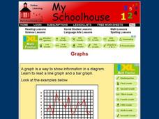 Graphs - Online Activity Interactive