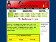 The US Customary System Interactive