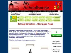 Telling Direction - Compass Rose Interactive