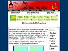 Reflection & Refraction Interactive