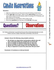 Candle Observations Lesson Plan