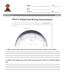 What's Happening During Convection? Lesson Plan