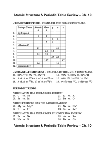 Atomic Structure and Periodic Table Review Worksheet for