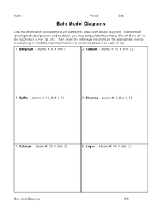 Bohr Model Diagrams Worksheet for 9th - 12th Grade | Lesson Planet