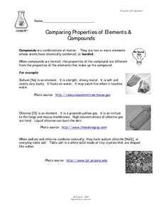 Comparing Properties of Elements & Compounds Lesson Plan