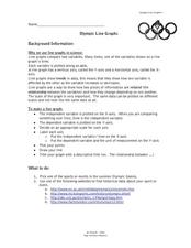 Olympic Line Graphs Lesson Plan