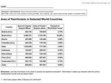 Area of Rainforests in Selected World Countries Worksheet
