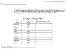 Solar System Weight Chart Worksheet