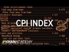 CPI Index Video