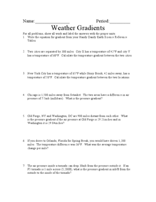 Weather Gradients Worksheet