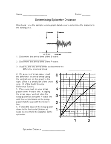 Determining Epicenter Distance Worksheet