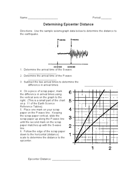 Seismograph Lesson Plans Worksheets Reviewed By Teachers