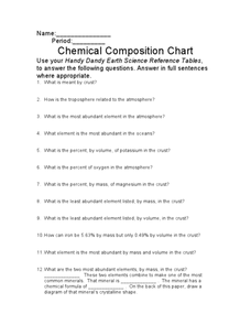 Chemical Composition Chart Worksheet