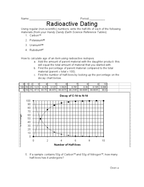 radioactivity and half-lives review worksheet answers