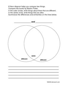 Venn Diagram: Beatrix Potter Books Worksheet