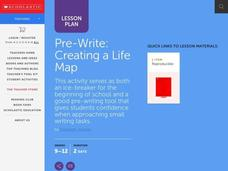 Creating A Life Map Lesson Plan