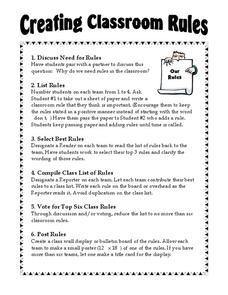 Creating Classroom Rules Lesson Plan