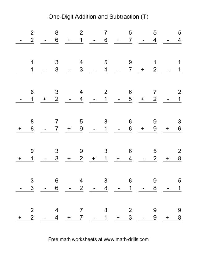 One Digit Addition and Subtraction (T) Lesson Plan