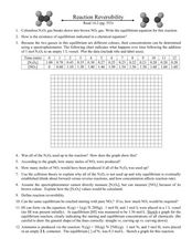 Reaction Reversibility Worksheet