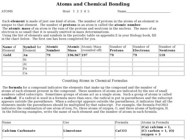 Bonding And Chemical Formulas Worksheet Answers Delibertad – Chemical Formulas and Equations Worksheet Answers