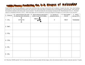 VSEPR Theory: Predicting the 3-D Shapes of Molecules Worksheet