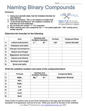 Naming Binary Compounds Worksheet