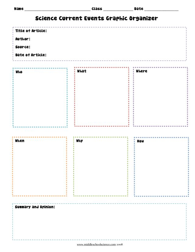 Science Current Event Graphic Organizer Worksheet For 7th