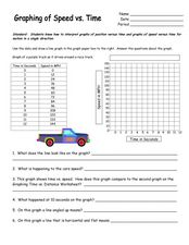 Graphing of Speed vs. Time Worksheet