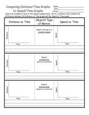 Comparing Distance/Time Graphs to Speed/Time Graphs Worksheet