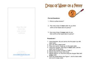 Drops of Water On a Penny Worksheet