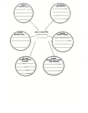 Main Character Graphic Organizer Worksheet