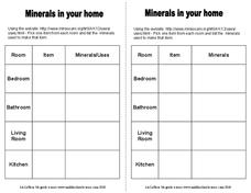 Minerals in Your Home Interactive