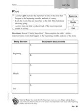 Story Element: Plot Graphic Organizer