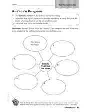 Author's Purpose: Graphic Organizer Worksheet