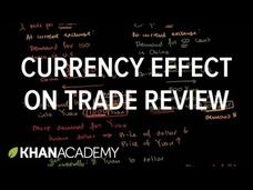 Currency Effect on Trade Review Video