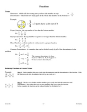 Fractions Forever! Lesson Plan