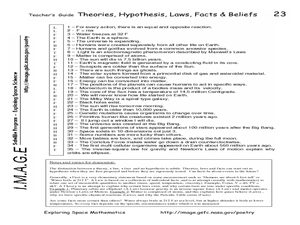 theories hypothesis laws facts beliefs worksheet for 8th 10th grade lesson planet. Black Bedroom Furniture Sets. Home Design Ideas