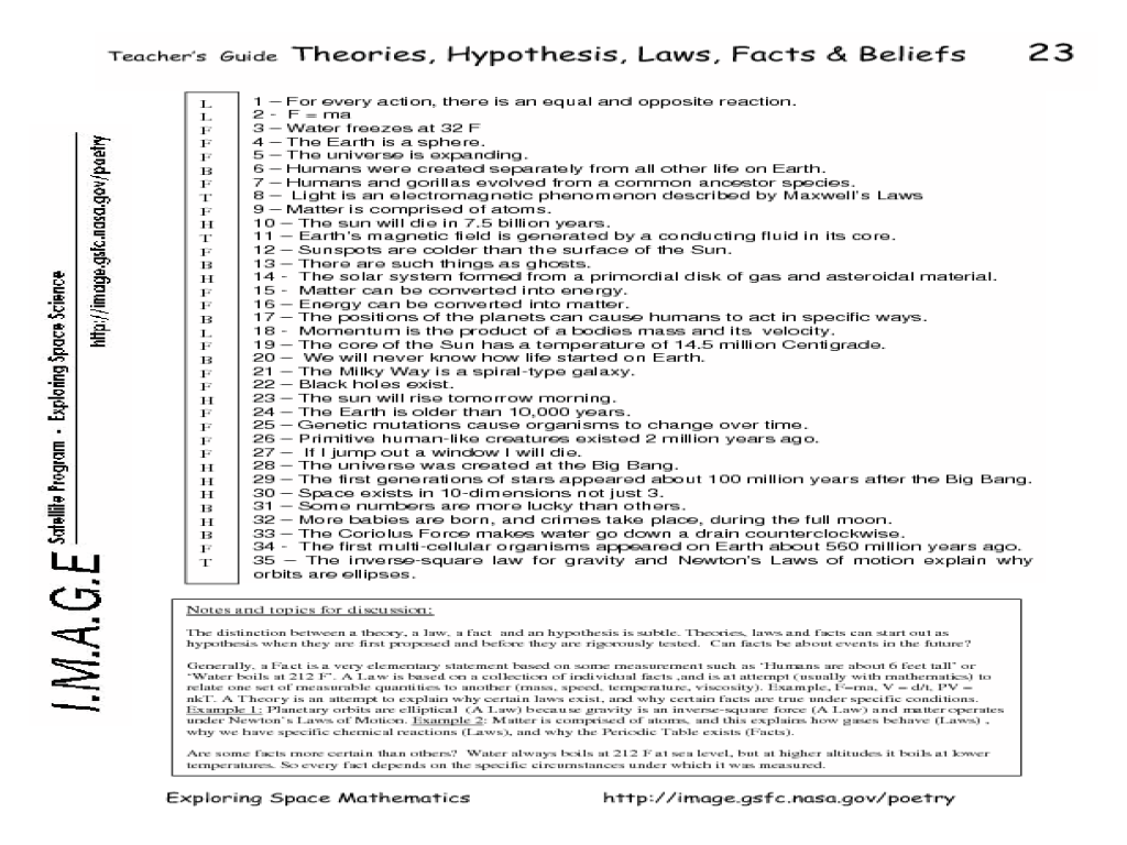 Theories Hypothesis Laws Facts Beliefs 8th 10th Grade – Hypothesis Worksheet Middle School