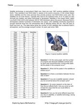 Satellite Technology Worksheet