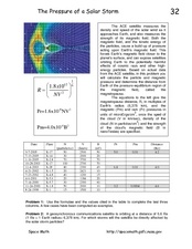 The Pressure of a Solar Storm Worksheet