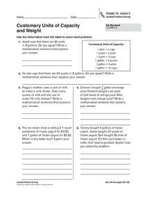 Customary Units of Capacity and Weight Worksheet