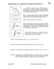Calculating Arc Lengths of Simple Functions-I Worksheet