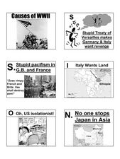Causes of WWII Lesson Plan