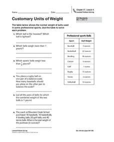 Customary Units of Weight Worksheet
