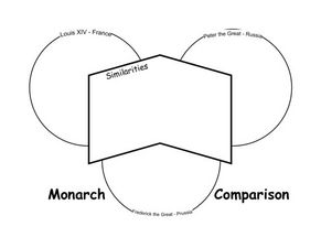 Monarchs Venn Diagram Lesson Plan